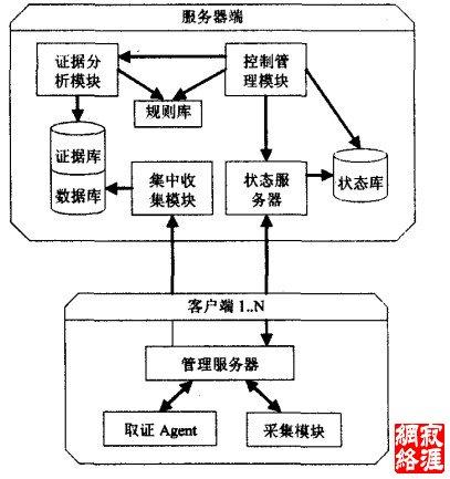 编译原理词法分析程序框图